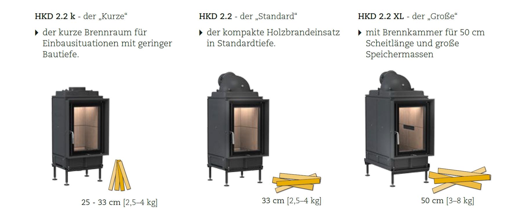 der brunner kachelofeneinsatz mit einem hkd 2 2 oder hkd 4 1 heizeinsatz ist die beste wahl. Black Bedroom Furniture Sets. Home Design Ideas