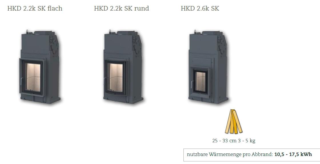 Brunner Hkd 22 K Sk Drehtür Flachglas Hotline 7 21 Uhr 0177