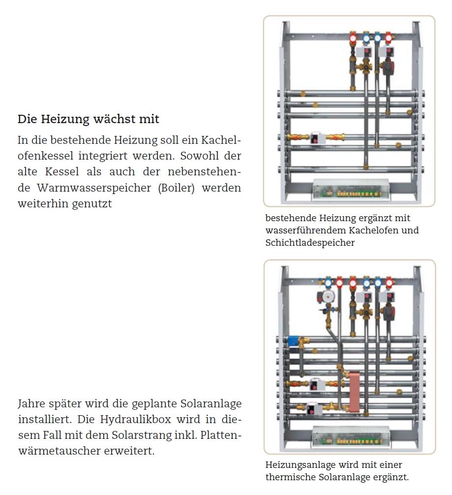 Fantastisch Wie Man Wärmetauscher Im Ofen Installiert Galerie - Der ...
