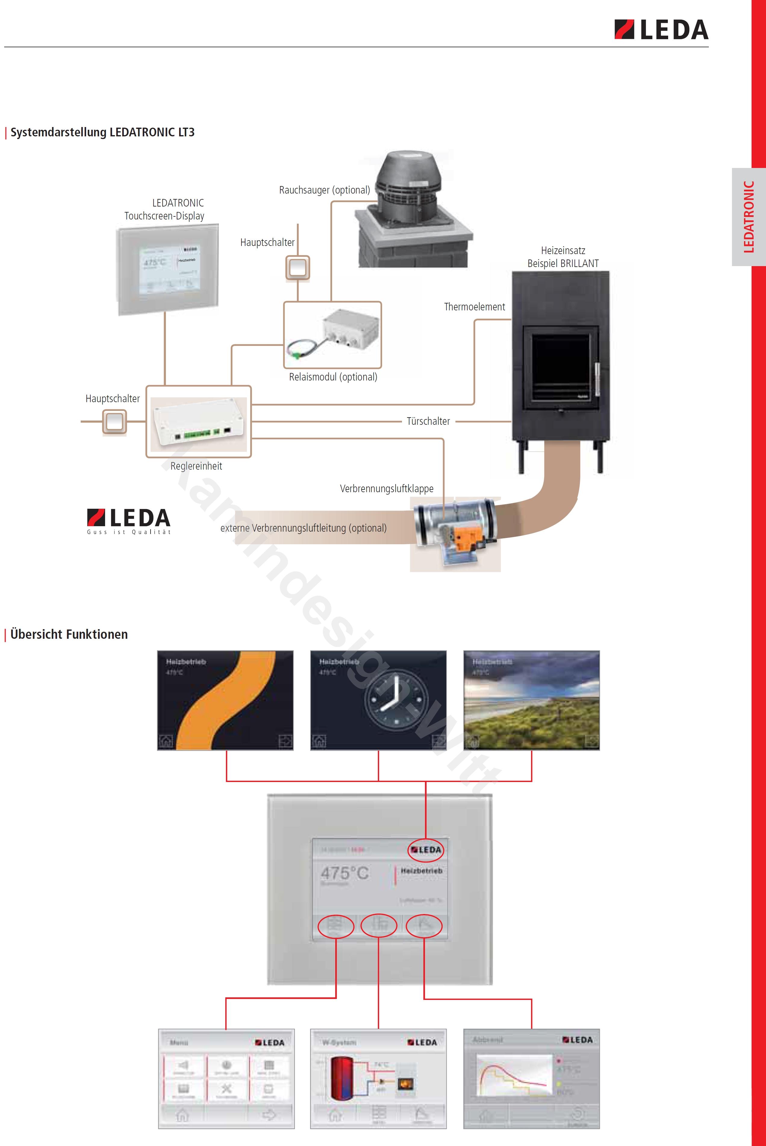 Kamin Leda Kamineinsatz SeraVida 55 W F - Hotline 7 - 21 Uhr: 0177 ...