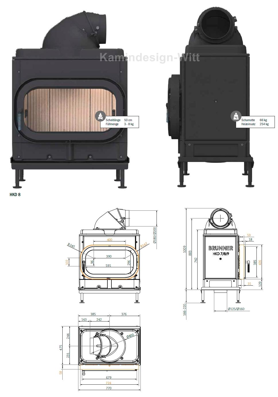 der neue brunner hkd 8 hkd 9 hotline 7 21 uhr 0177. Black Bedroom Furniture Sets. Home Design Ideas