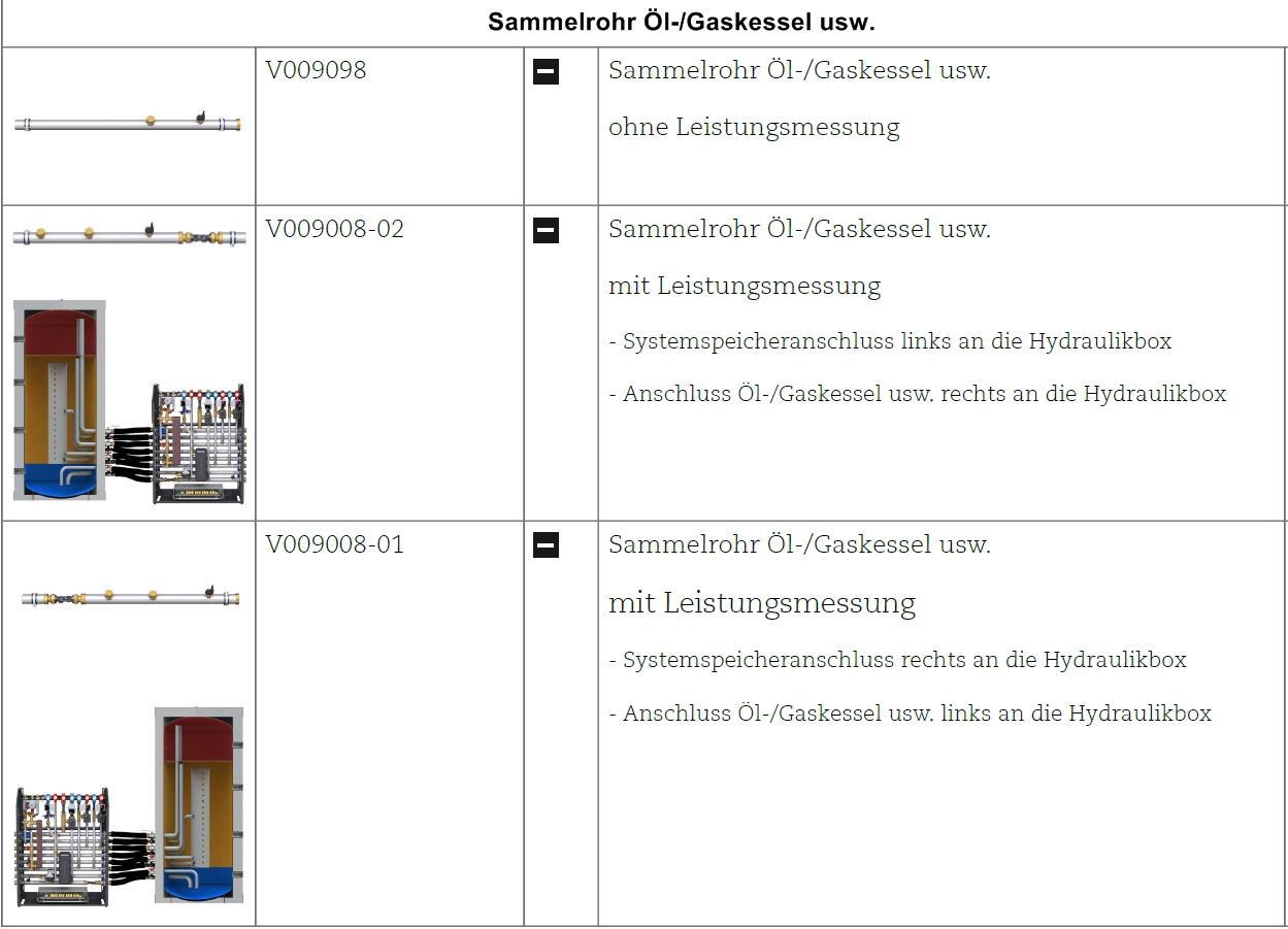 Brunner BHZ 3.0 Sammelrohr Öl-/Gaskessel usw. - Hotline 7 - 21 Uhr ...