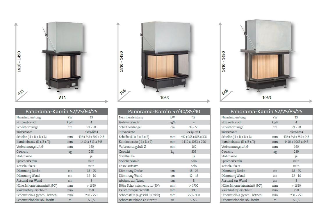 panoramakamin feuersicht von drei seiten seite 2. Black Bedroom Furniture Sets. Home Design Ideas