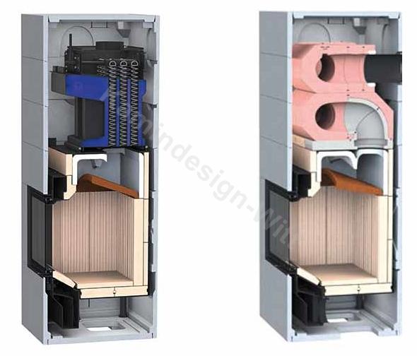 BSG 01 Schematische Darstellung Und EAS BRUNNER Systemgrundofen