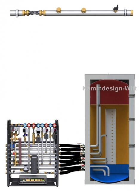Groß Gaskesselofen Galerie - Elektrische Systemblockdiagrammsammlung ...